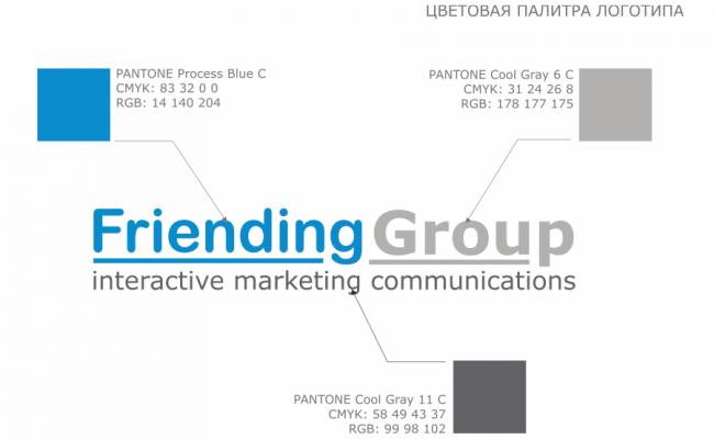 Friending Group 3